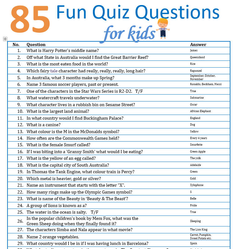 It's just an image of Printable Summer Trivia Questions and Answers throughout game